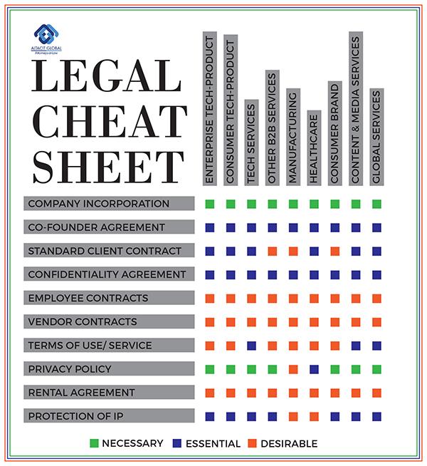 Altacit Excel